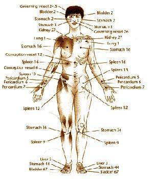 digitopuncture,résistance,endurance