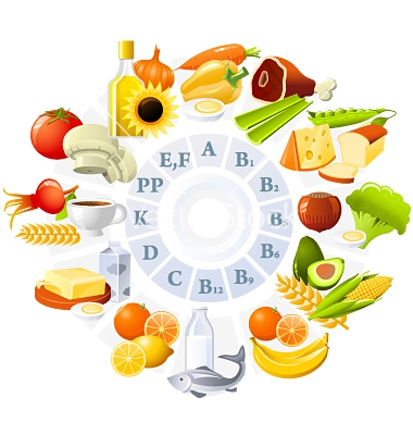 alimentation,vitamines,c,a,d,e,k,acide,folique